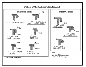 Edge Details Drawing for Solid Surfaces
