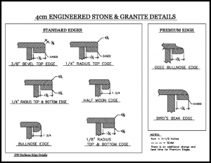 Edge Details Drawing for Stone and Quartz
